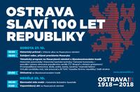 Ostrava slaví 100 let republiky